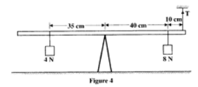 Kcse Physics Paper 1 (Theory) 2015 Question Papers - 30864