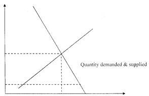Form 4 Business Studies Paper 1 Term 2: Mock 2016 With Answers
