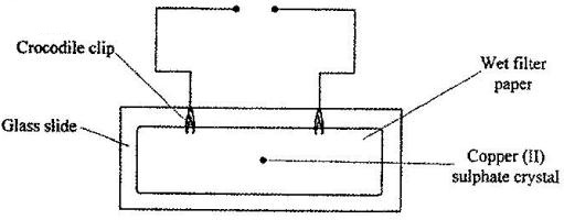 below is a simplified electrolytic cell used for purification of copper  study it and answer the
