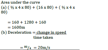 The figure below is a velocity time graph for a car