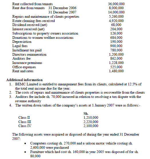 List four types of dividend income which are exempted from