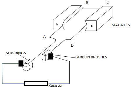 Draw Labeled Diagram Of A Simple A C Generator