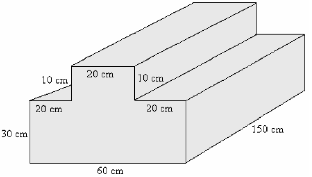 A rectangular tank measures 1 2m by 80cm by 50cm  water is