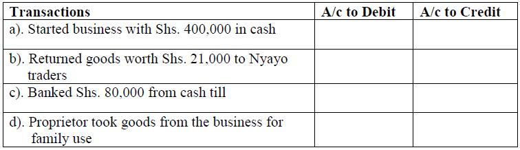 Business Studies Questions and Answers - Kenyaplex com