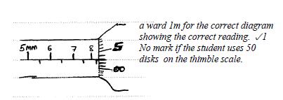 screw gauge diagram draw a sketch of a micrometer screw gauge showing a reading of 8 53mm  sketch of a micrometer screw gauge
