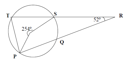 In the figure below, O is the centre of the circle  The